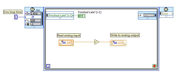 Simple real time loop