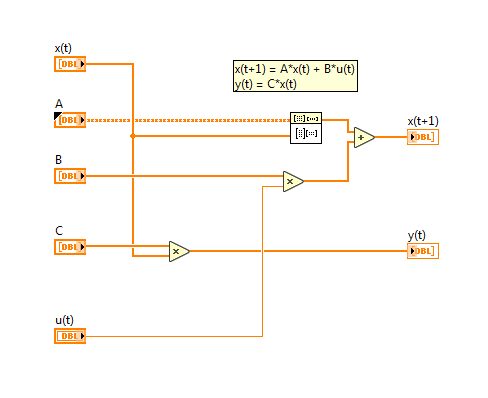 State-space implementation in LabVIEW