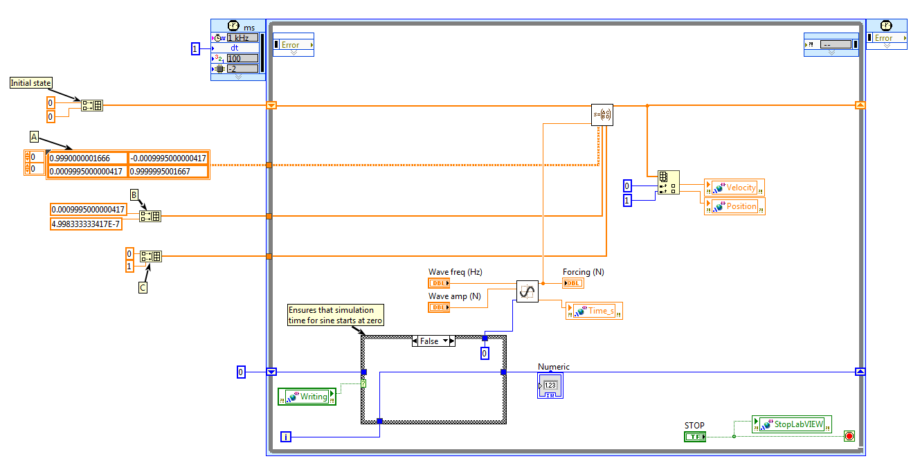 State-space simulation in LabVIEW