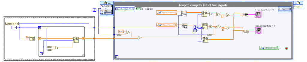 Real-time loop for signal FFT