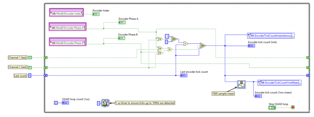 Blog: LabVIEW RT application | Prototyping | Hardware and