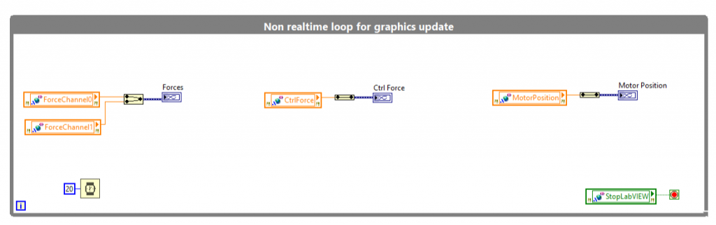 Non real-time loop for graphic updates