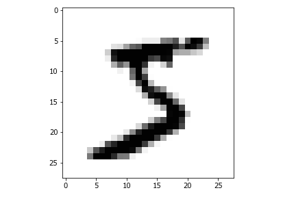 Example MNIST instance.
